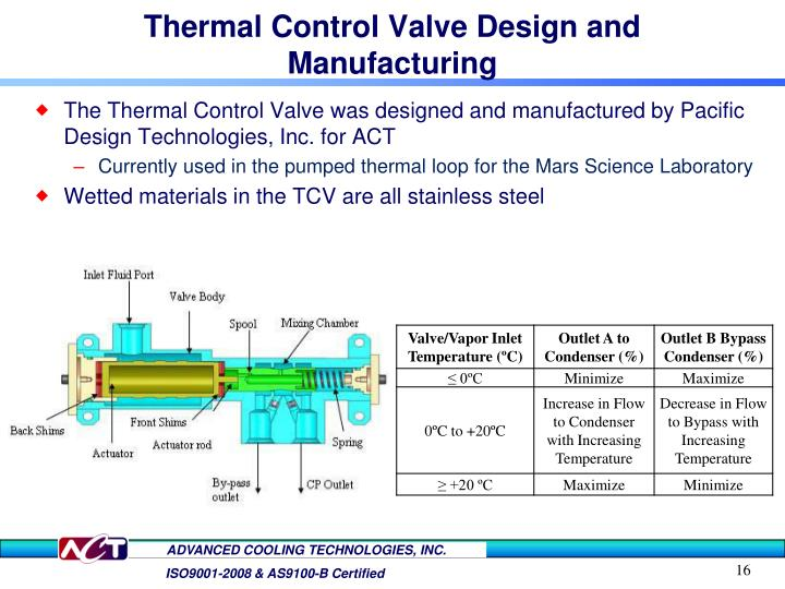 Thermal Control Valve Design and Manufacturing