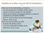 sudden cardiac arrest sca statistics