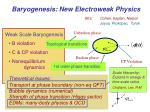 baryogenesis new electroweak physics