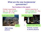 what are the new fundamental symmetries