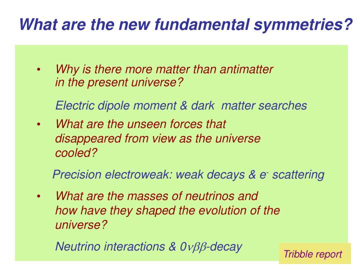 What are the new fundamental symmetries?