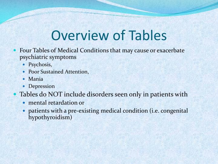 Overview of Tables