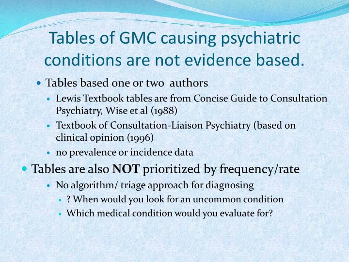 Tables of GMC causing psychiatric conditions are not evidence based.