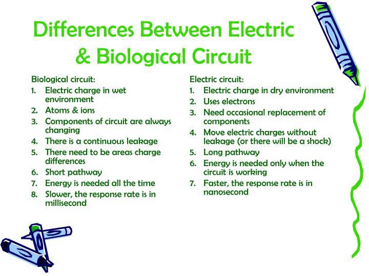 Biological circuit: