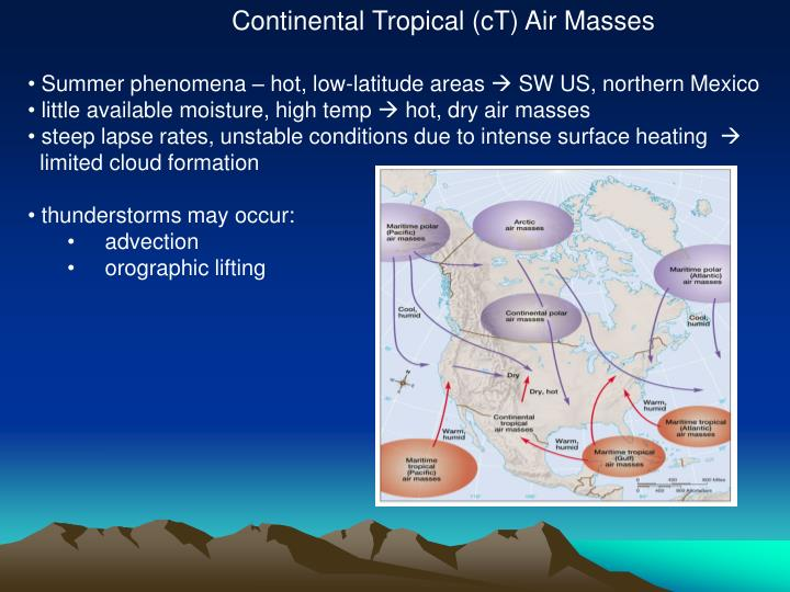 Continental Tropical (cT) Air Masses