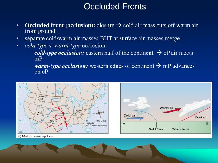 Occluded Fronts