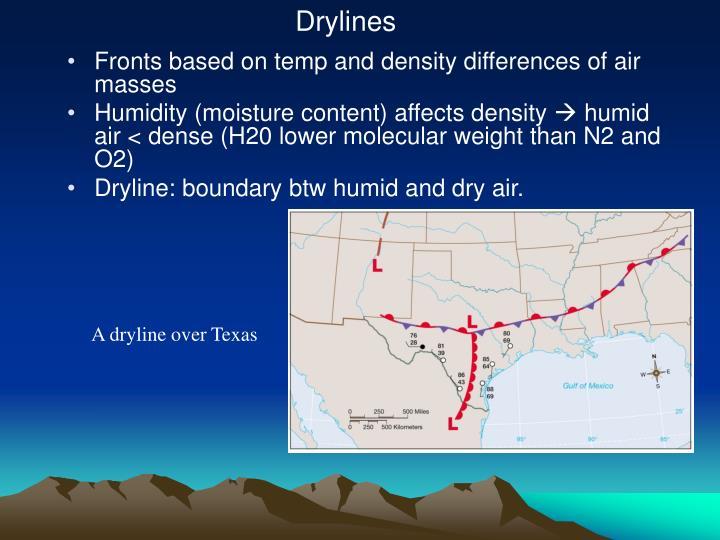 Drylines