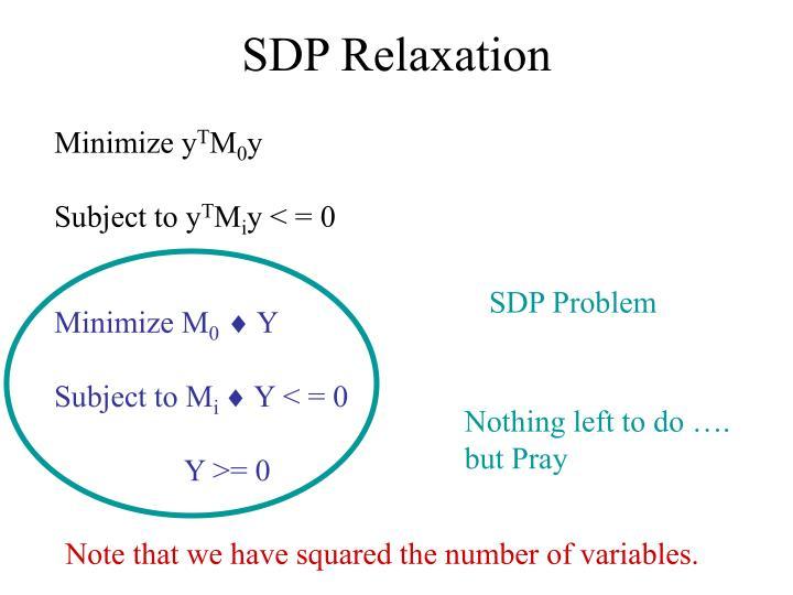 SDP Problem