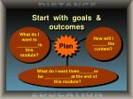 start with goals outcomes
