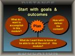 start with goals outcomes3