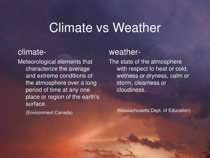 climate-