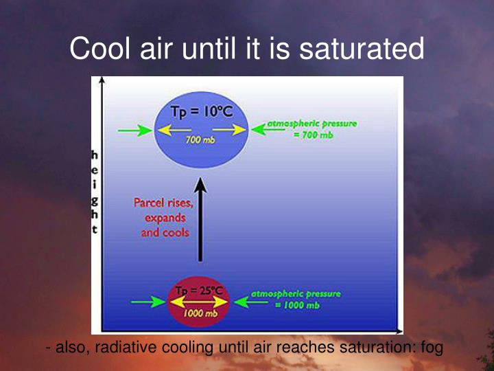 Cool air until it is saturated
