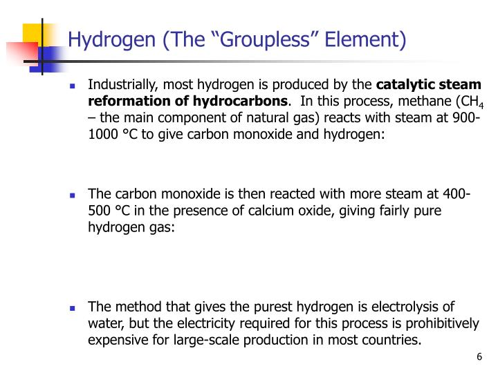"Hydrogen (The ""Groupless"" Element)"