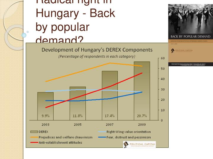 Radical right in hungary back by popular demand
