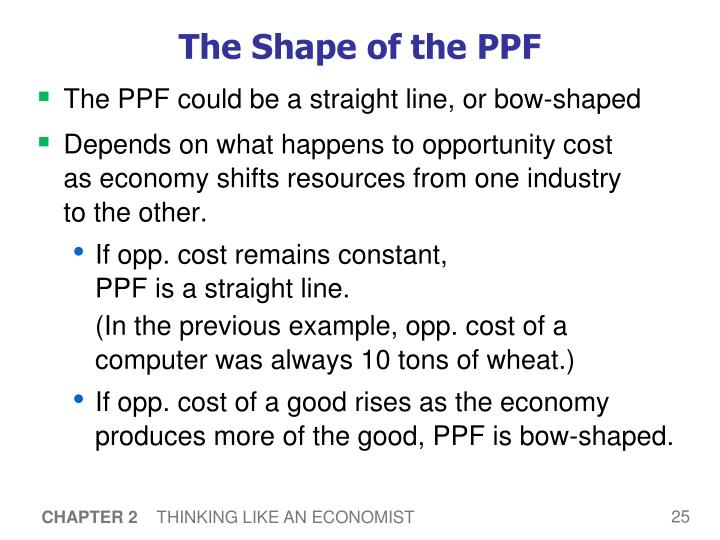 The Shape of the PPF