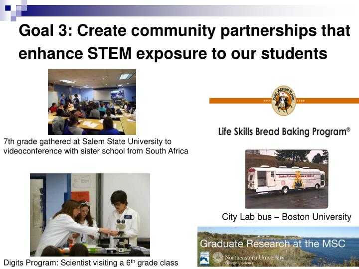 Goal 3: Create community partnerships that enhance STEM exposure to our students