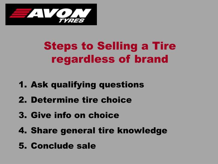 Steps to Selling a Tire regardless of brand