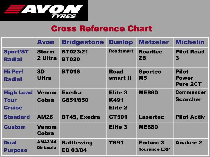 Cross Reference Chart
