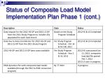 status of composite load model implementation plan phase 1 cont