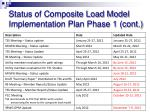 status of composite load model implementation plan phase 1 cont1