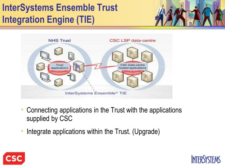 InterSystems Ensemble Trust Integration Engine (TIE)