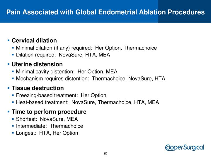 Pain Associated with Global Endometrial Ablation Procedures
