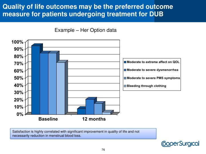 Quality of life outcomes may be the preferred outcome measure for patients undergoing treatment for DUB