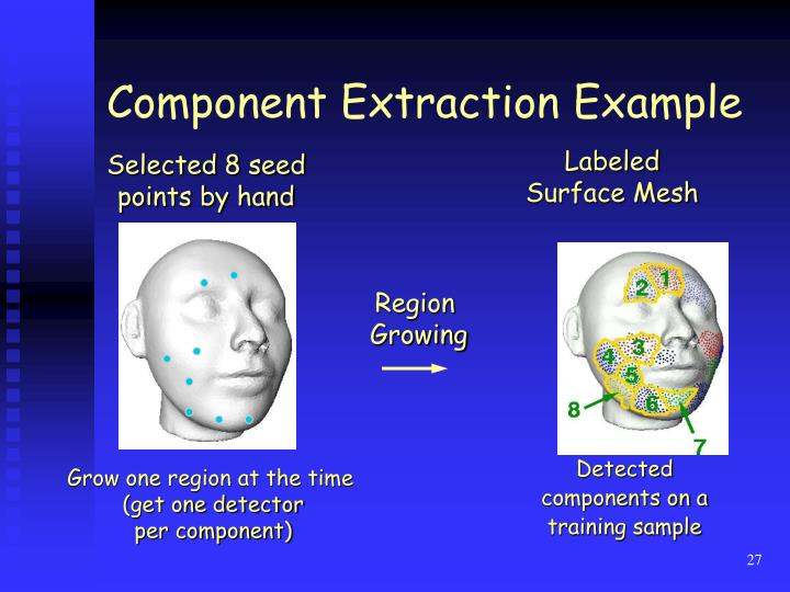 Component Extraction Example