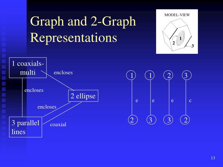 Graph and 2-Graph Representations