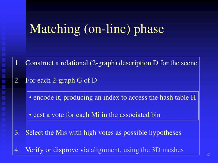 Matching (on-line) phase
