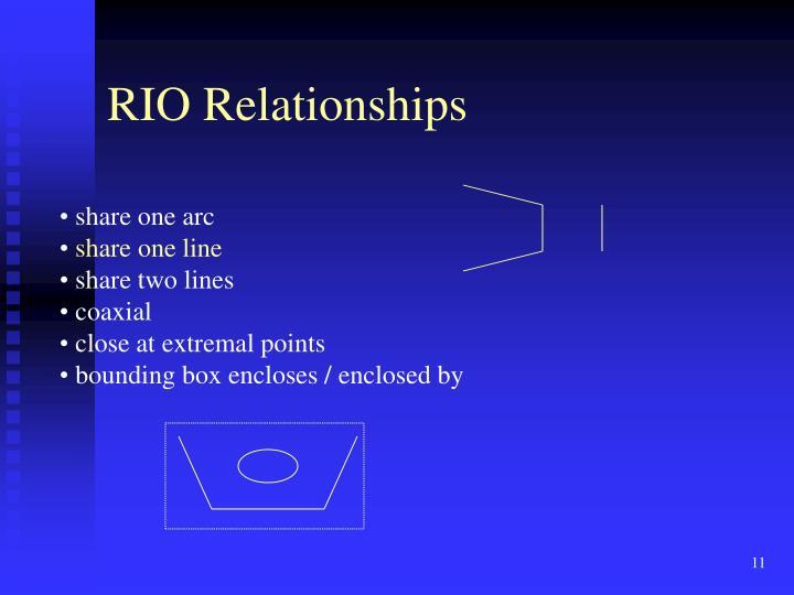 RIO Relationships