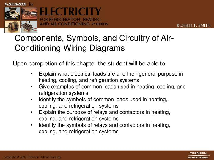Ppt Components Symbols And Circuitry Of Air Conditioning Wiring