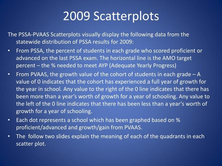 2009 scatterplots