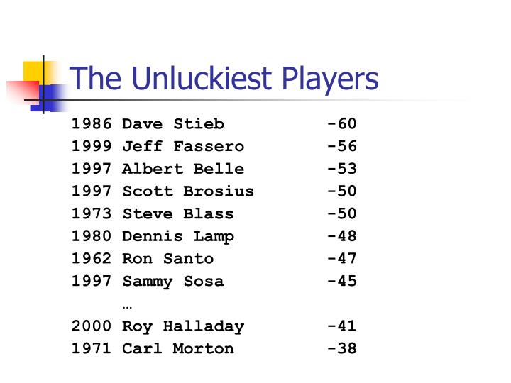 The Unluckiest Players