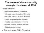 the curse of dimensionality example houben et al 1994