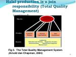 halal production is a join responsibility total quality management continued1