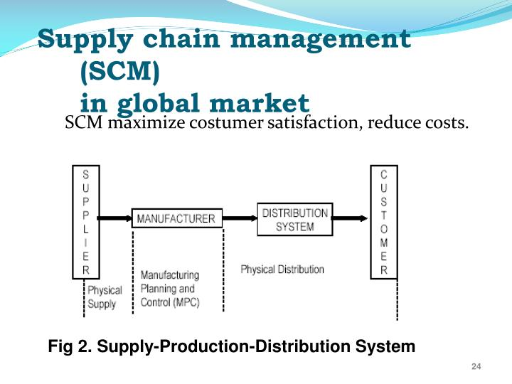 global supply chain management assignment fine The right mix of skills, industry knowledge, and certifications can help launch a promising career in supply chain management, writes dean vella, university of san francisco and bisk education.
