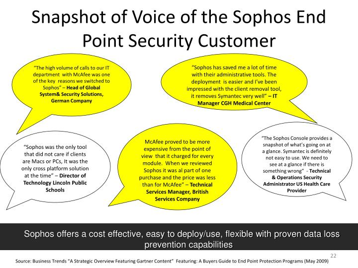 Snapshot of Voice of the Sophos End Point Security Customer