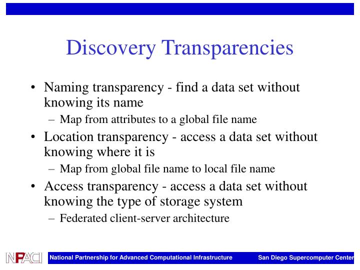 Discovery Transparencies
