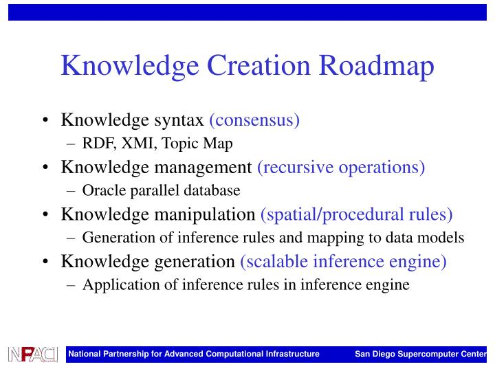 Knowledge Creation Roadmap