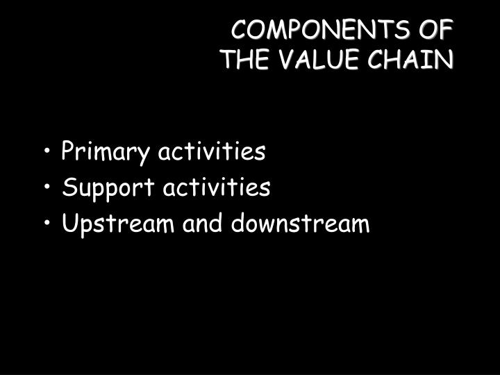 COMPONENTS OF THE VALUE CHAIN