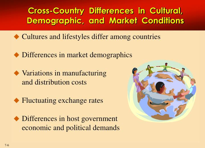 demographic differences A demographic is a segment of the market, which could be divided on age, income or other factors target market is the group of customers selected as the target for a campaign.