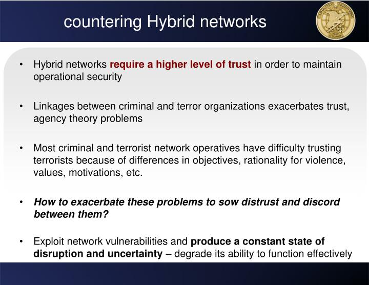 countering Hybrid networks
