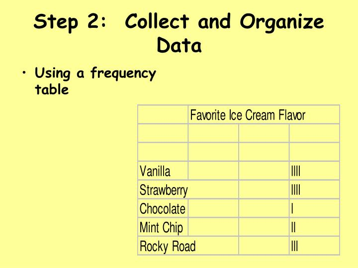 Step 2 collect and organize data