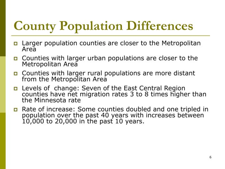County Population Differences