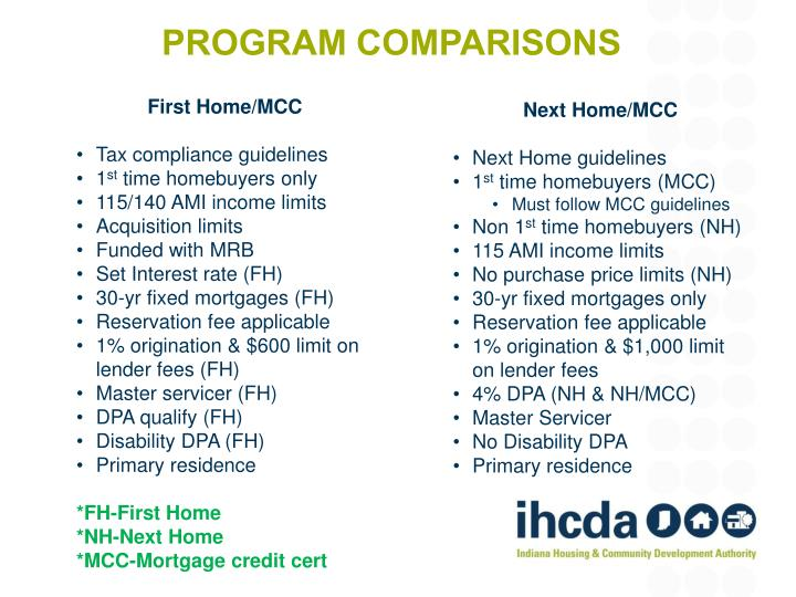 Program comparisons