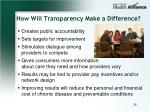 how will transparency make a difference