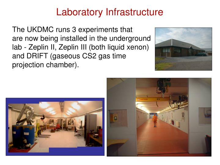 Laboratory Infrastructure