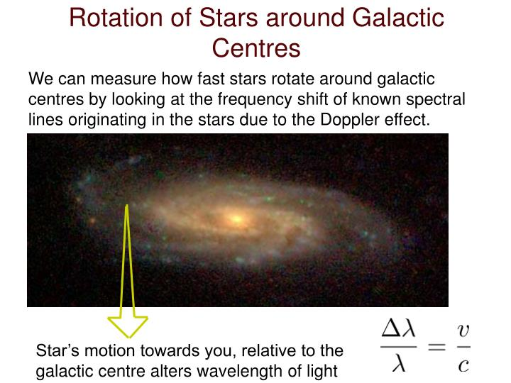 Rotation of Stars around Galactic Centres