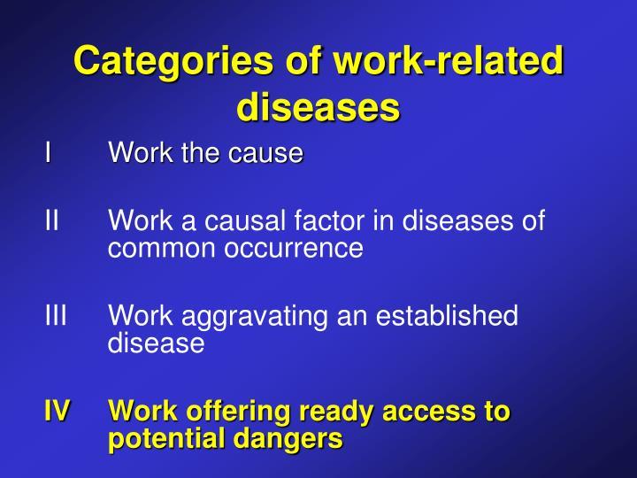Categories of work-related diseases
